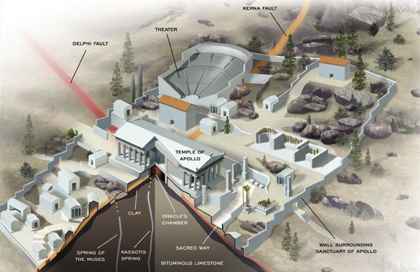 PHOTO: biblicalarchaeology.org
