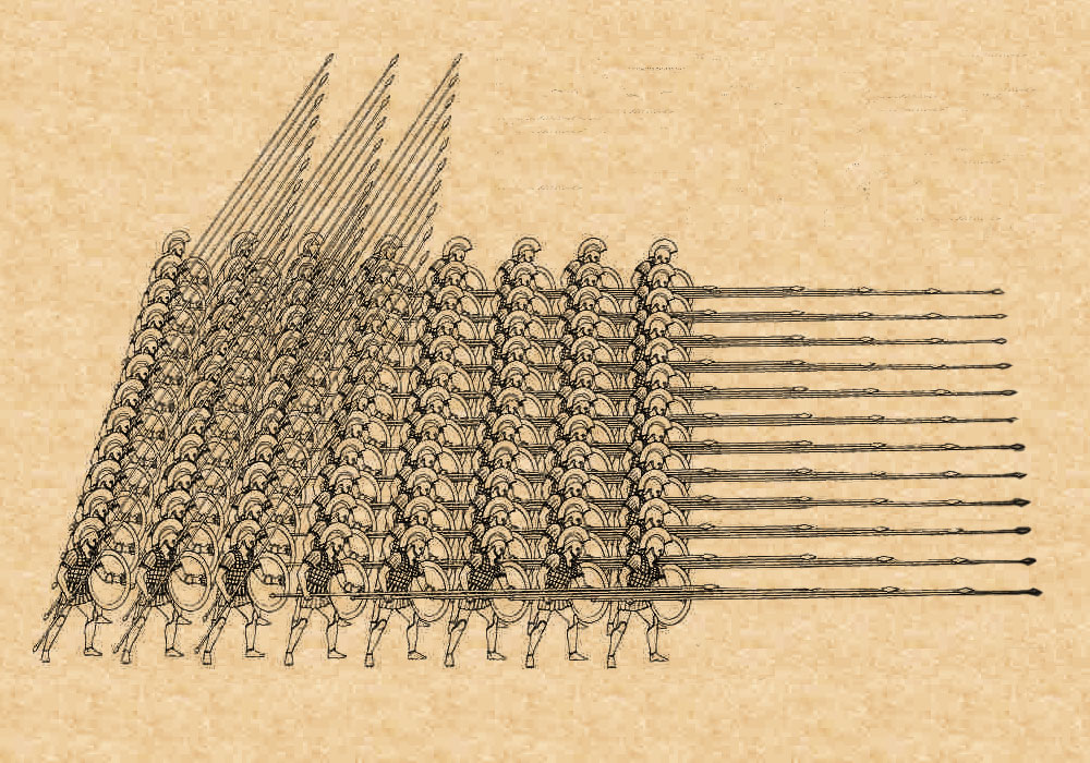 Phalanx formation. This was commonly used by Greek and Roman footsoldiers, and rarely used during the Middle Ages. Charles Martel used the phalanx to hold his forces against the Umayyad heavy cavalry. [PHOTO: kingofwallpapers]